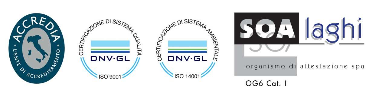 Certificazioni 2020